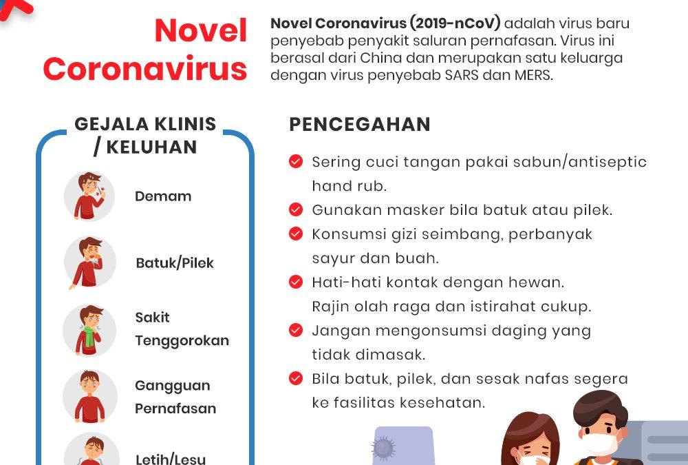 Himbauan Waspada Virus Corona
